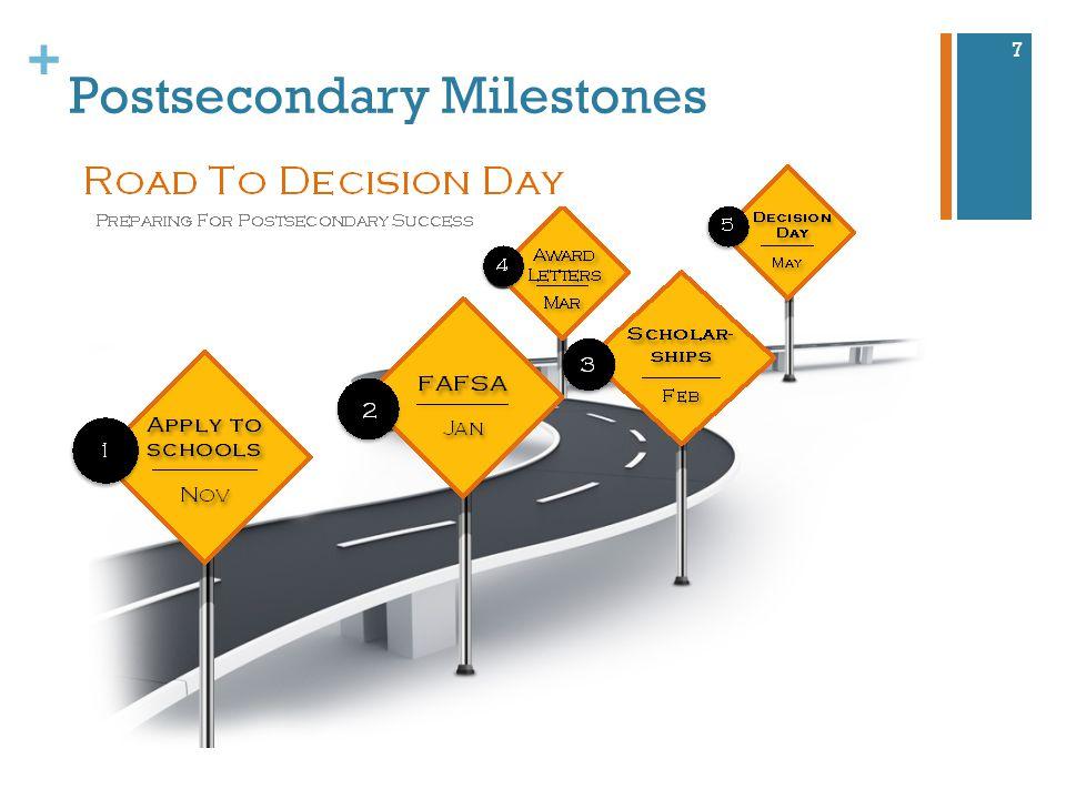 + Postsecondary Milestones 7