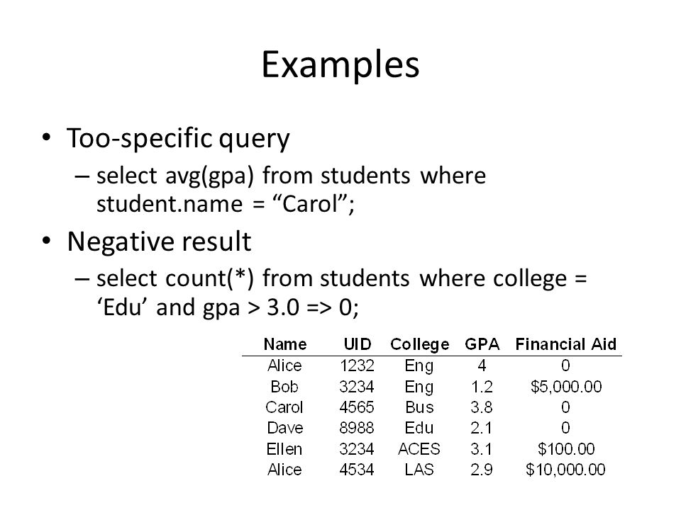 Examples Too-specific query – select avg(gpa) from students where student.name = Carol ; Negative result – select count(*) from students where college = 'Edu' and gpa > 3.0 => 0;