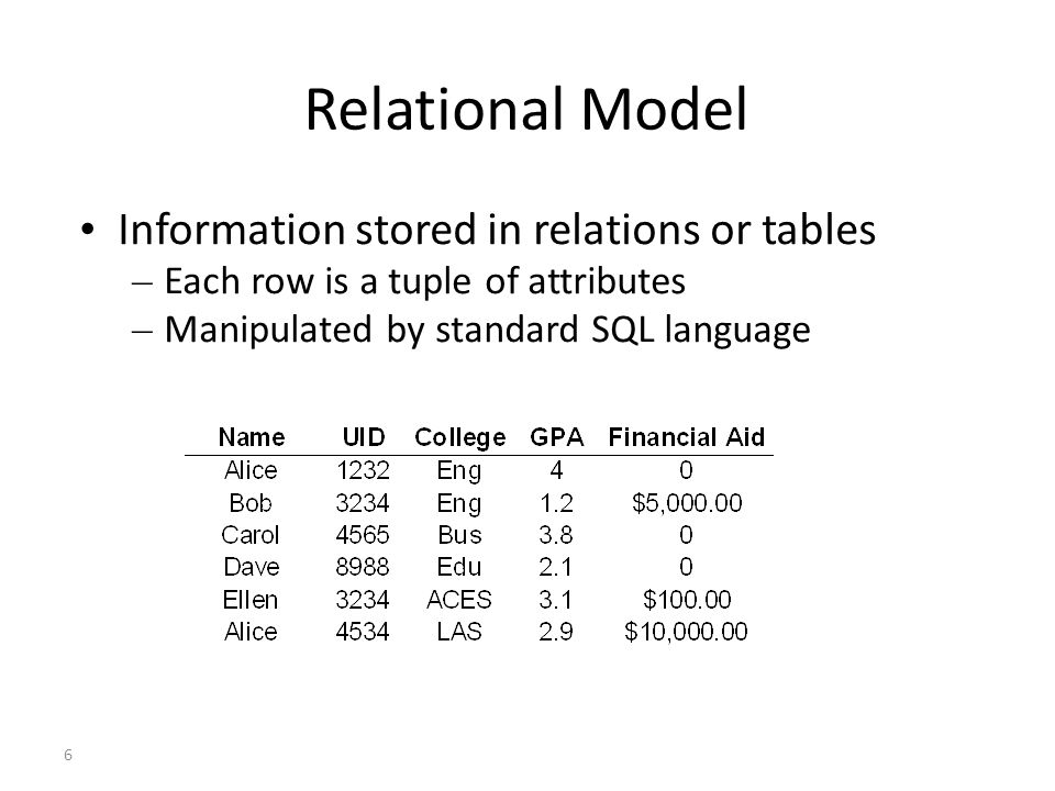 6 Relational Model Information stored in relations or tables – Each row is a tuple of attributes – Manipulated by standard SQL language