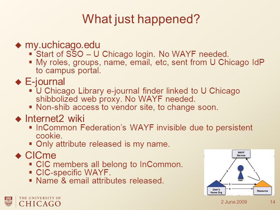  my.uchicago.edu  Start of SSO – U Chicago login.