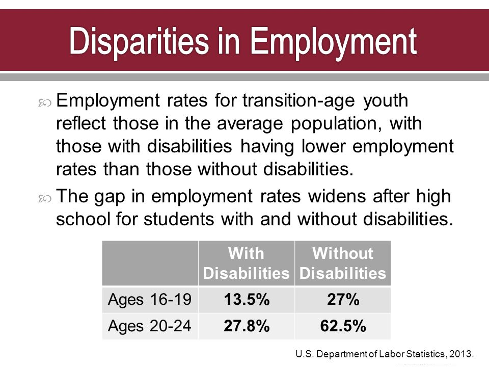 With Disabilities Without Disabilities Ages 16-1913.5%27% Ages 20-2427.8%62.5%  Employment rates for transition-age youth reflect those in the averag