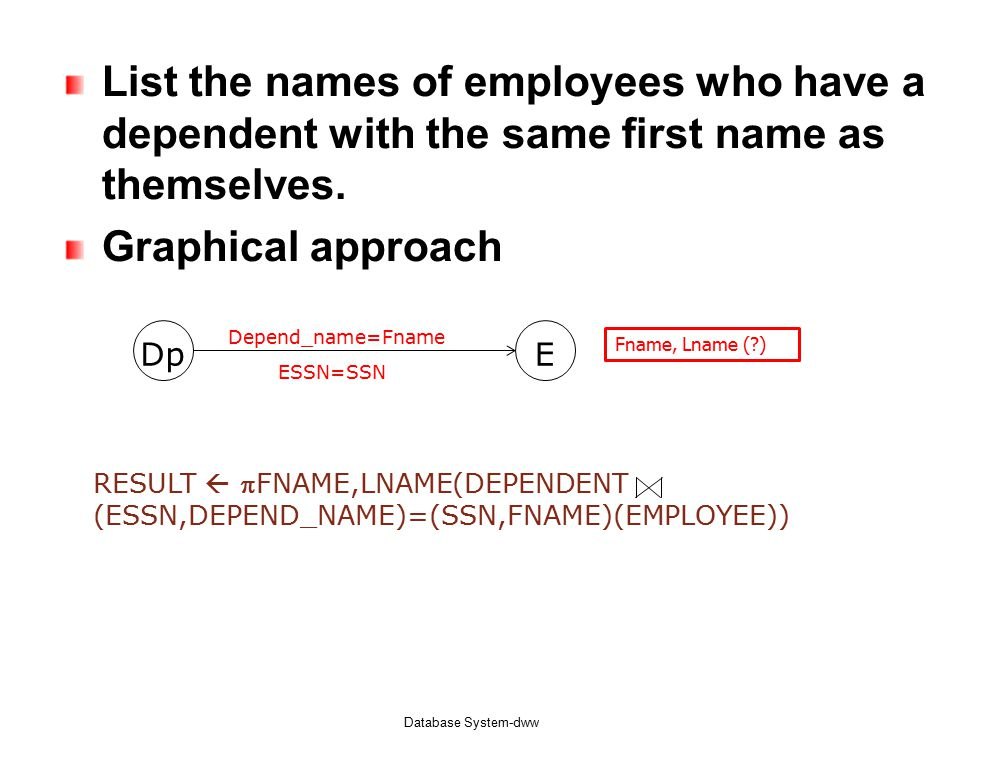 List the names of employees who have a dependent with the same first name as themselves. Graphical approach Database System-dww DpE Depend_name=Fname
