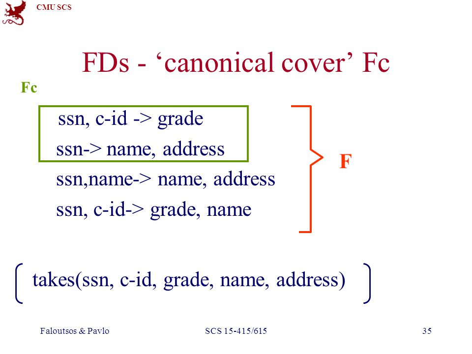 CMU SCS Faloutsos & PavloSCS 15-415/61535 FDs - 'canonical cover' Fc ssn, c-id -> grade ssn-> name, address ssn,name-> name, address ssn, c-id-> grade, name F Fc takes(ssn, c-id, grade, name, address)
