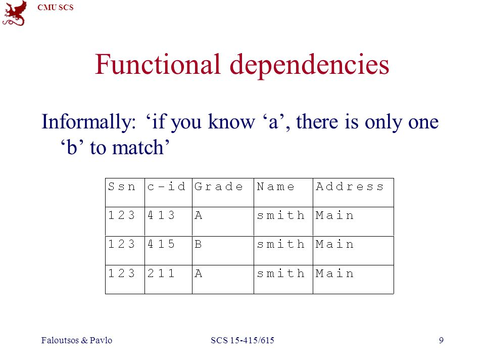 CMU SCS Faloutsos & PavloSCS 15-415/61510 Functional dependencies formally: if two tuples agree on the 'X' attribute, the *must* agree on the 'Y' attribute, too (eg., if ssn is the same, so should address)