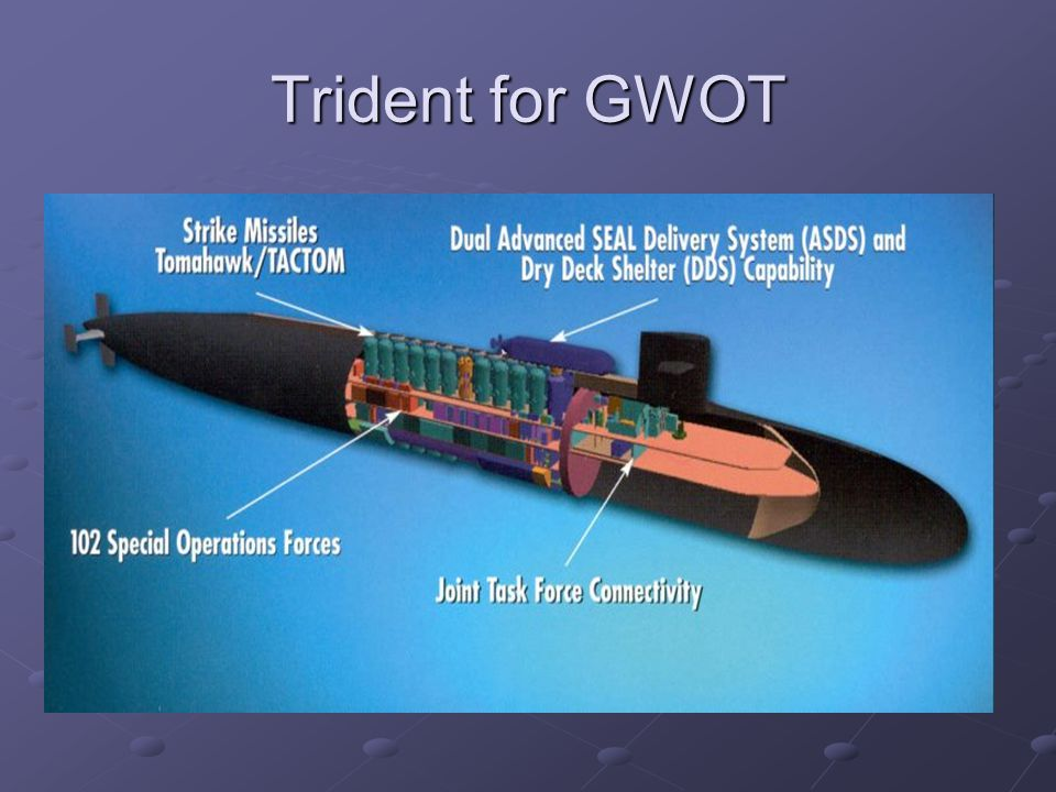 Trident for GWOT