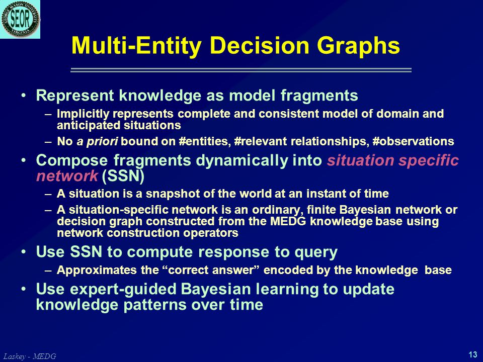 Laskey - MEDG 13 Multi-Entity Decision Graphs Represent knowledge as model fragments –Implicitly represents complete and consistent model of domain and anticipated situations –No a priori bound on #entities, #relevant relationships, #observations Compose fragments dynamically into situation specific network (SSN) –A situation is a snapshot of the world at an instant of time –A situation-specific network is an ordinary, finite Bayesian network or decision graph constructed from the MEDG knowledge base using network construction operators Use SSN to compute response to query –Approximates the correct answer encoded by the knowledge base Use expert-guided Bayesian learning to update knowledge patterns over time