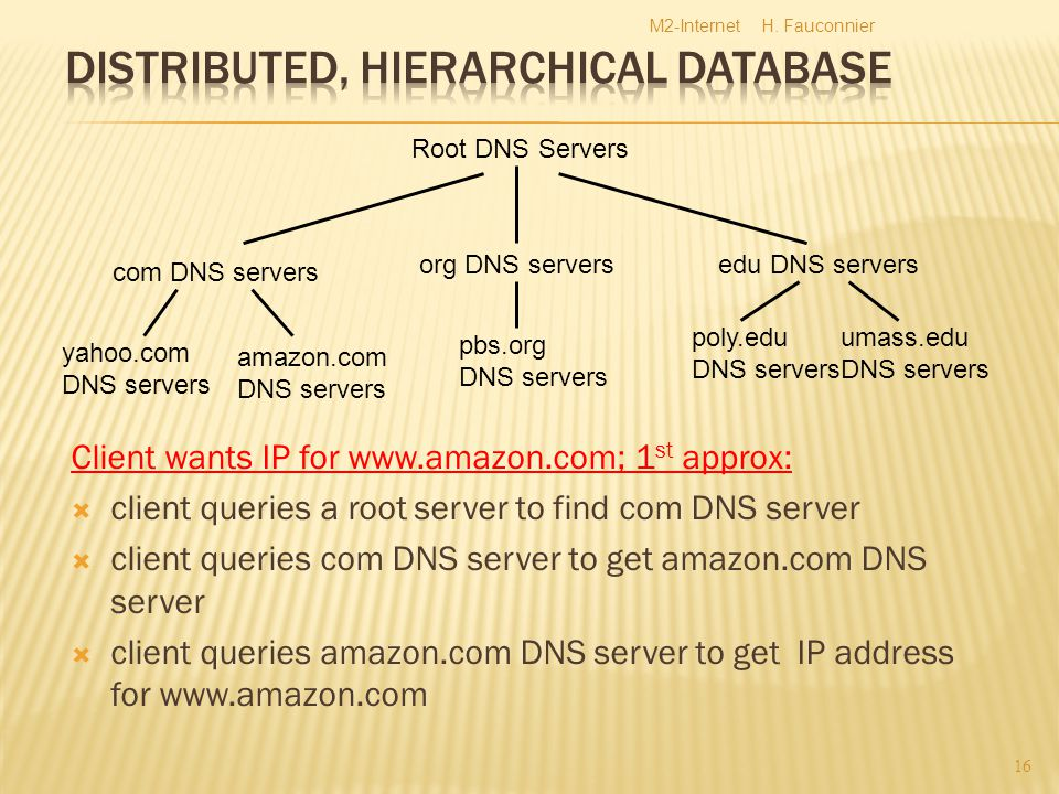 Client wants IP for www.amazon.com; 1 st approx:  client queries a root server to find com DNS server  client queries com DNS server to get amazon.com DNS server  client queries amazon.com DNS server to get IP address for www.amazon.com H.