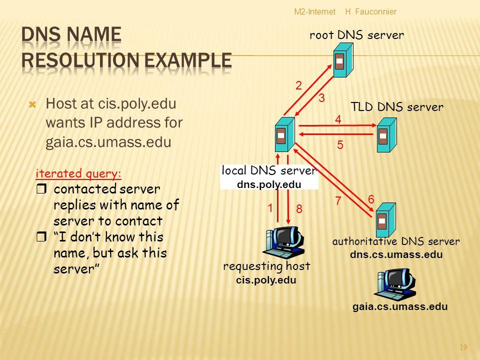  Host at cis.poly.edu wants IP address for gaia.cs.umass.edu H. FauconnierM2-Internet 19 requesting host cis.poly.edu gaia.cs.umass.edu root DNS serv