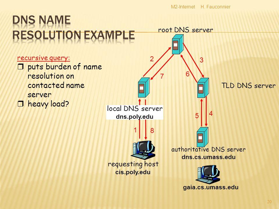 H. FauconnierM2-Internet 20 requesting host cis.poly.edu gaia.cs.umass.edu root DNS server local DNS server dns.poly.edu 1 2 4 5 6 authoritative DNS s