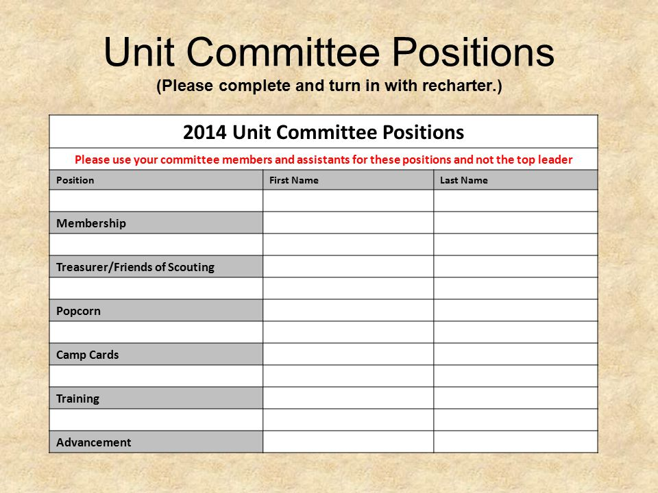 Unit Committee Positions (Please complete and turn in with recharter.) 2014 Unit Committee Positions Please use your committee members and assistants for these positions and not the top leader PositionFirst NameLast Name Membership Treasurer/Friends of Scouting Popcorn Camp Cards Training Advancement