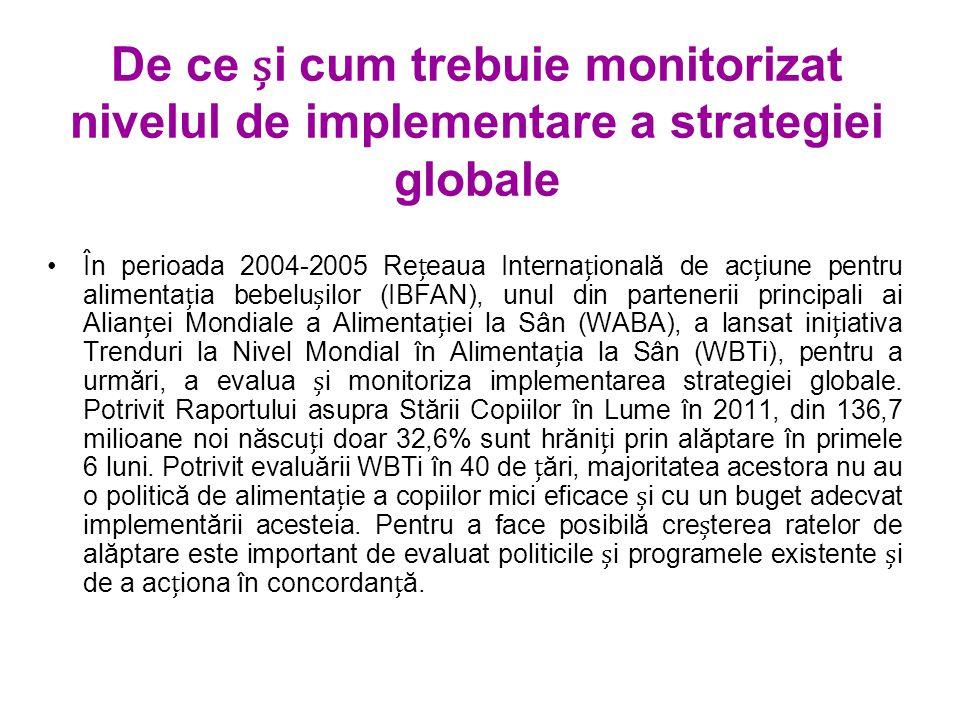 De ce i cum trebuie monitorizat nivelul de implementare a strategiei globale În perioada 2004-2005 Reeaua Internaională de aciune pentru alimentaia bebeluilor (IBFAN), unul din partenerii principali ai Alianei Mondiale a Alimentaiei la Sân (WABA), a lansat iniiativa Trenduri la Nivel Mondial în Alimentaia la Sân (WBTi), pentru a urmări, a evalua i monitoriza implementarea strategiei globale.