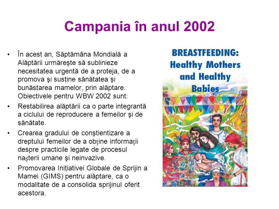 Campania în anul 2002 În acest an, Săptămâna Mondială a Alăptării urmăreşte să sublinieze necesitatea urgentă de a proteja, de a promova şi susţine sănătatea şi bunăstarea mamelor, prin alăptare.