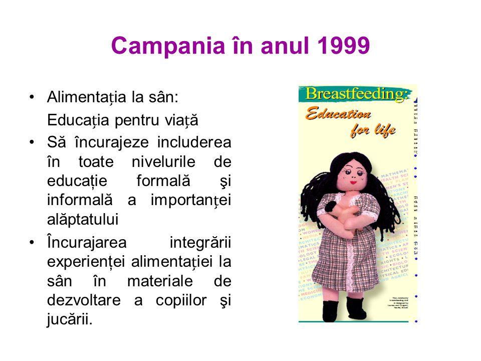 Campania în anul 1999 Alimentaia la sân: Educaia pentru viaă Să încurajeze includerea în toate nivelurile de educaţie formală şi informală a importanei alăptatului Încurajarea integrării experienţei alimentaiei la sân în materiale de dezvoltare a copiilor şi jucării.