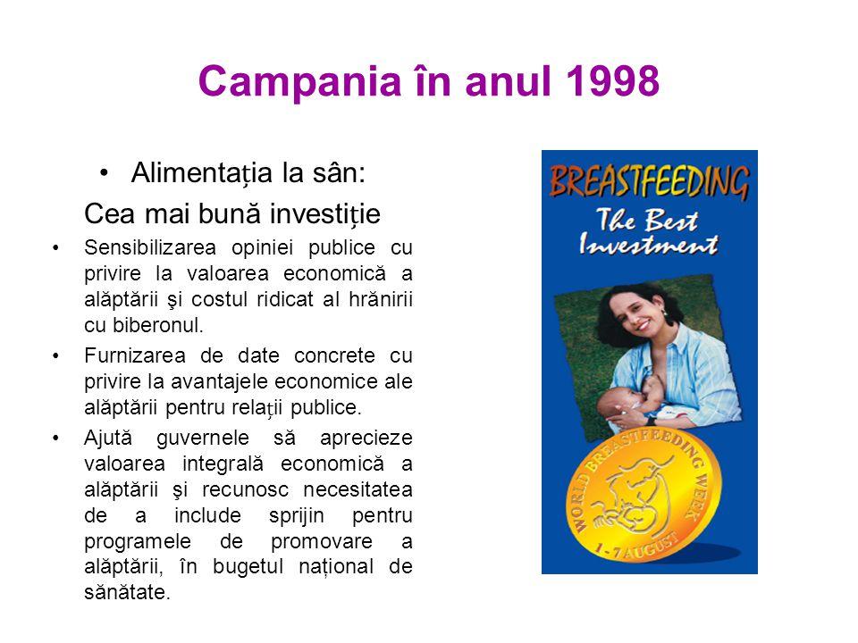 Campania în anul 1998 Alimentaia la sân: Cea mai bună investiie Sensibilizarea opiniei publice cu privire la valoarea economică a alăptării şi costul ridicat al hrănirii cu biberonul.