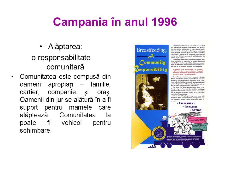 Campania în anul 1996 Alăptarea: o responsabilitate comunitară Comunitatea este compusă din oameni apropiai – familie, cartier, companie i ora.
