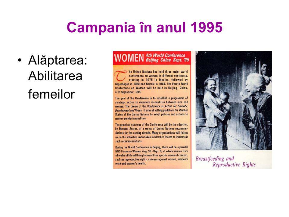 Campania în anul 1995 Alăptarea: Abilitarea femeilor