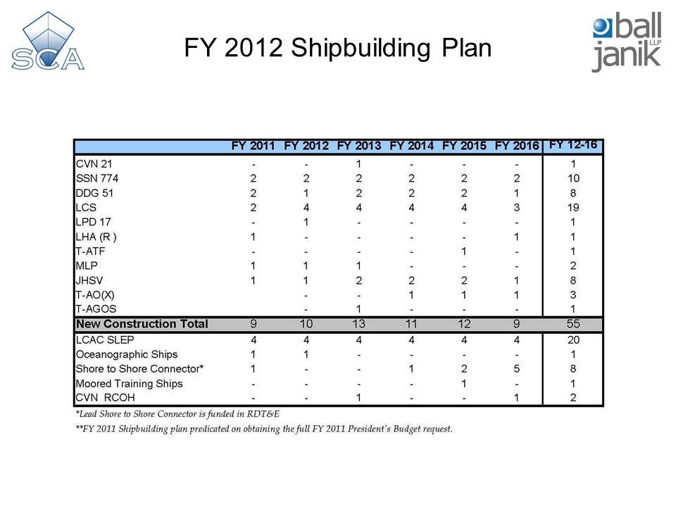 FY 2012 Shipbuilding Plan