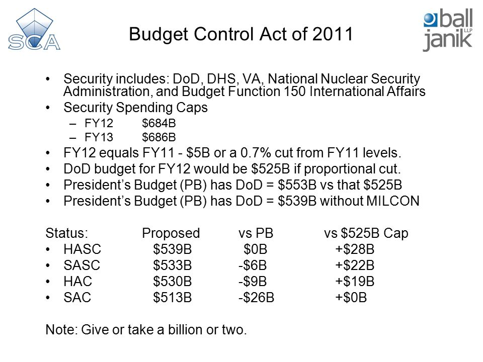 Budget Control Act of 2011 Security includes: DoD, DHS, VA, National Nuclear Security Administration, and Budget Function 150 International Affairs Security Spending Caps –FY12$684B –FY13$686B FY12 equals FY11 - $5B or a 0.7% cut from FY11 levels.