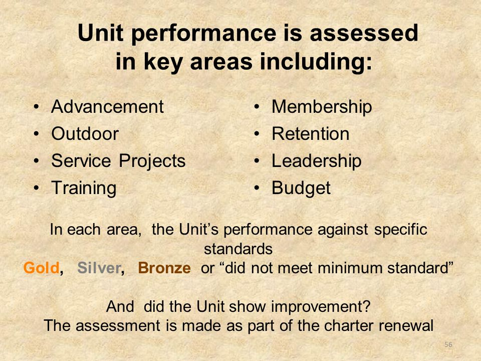 Unit performance is assessed in key areas including: Advancement Outdoor Service Projects Training Membership Retention Leadership Budget 56 In each area, the Unit's performance against specific standards Gold, Silver, Bronze or did not meet minimum standard And did the Unit show improvement.