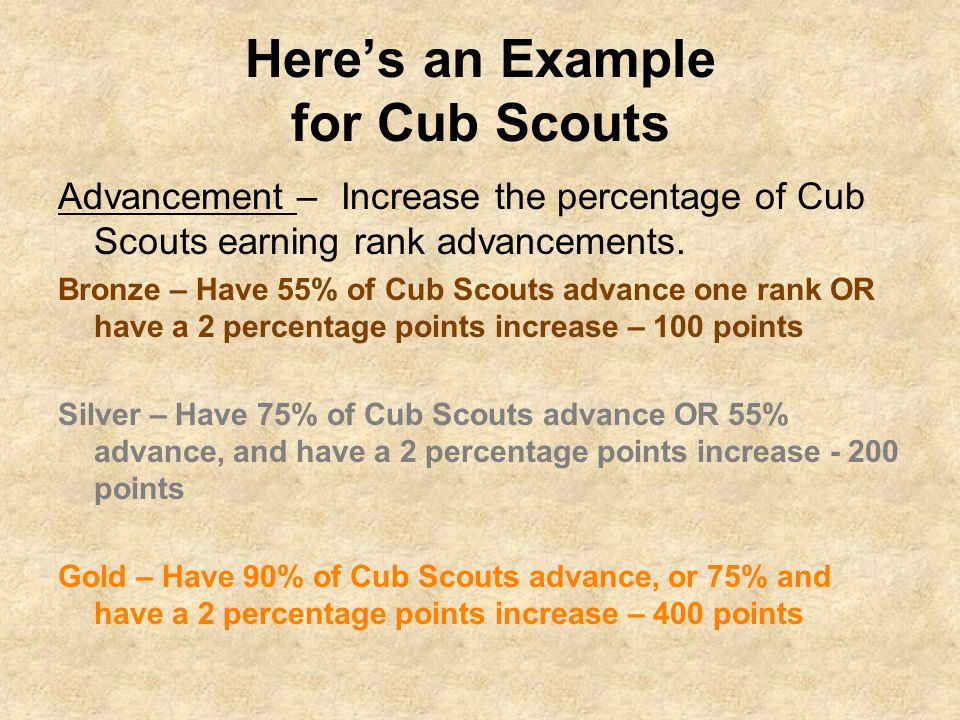 Here's an Example for Cub Scouts Advancement – Increase the percentage of Cub Scouts earning rank advancements.