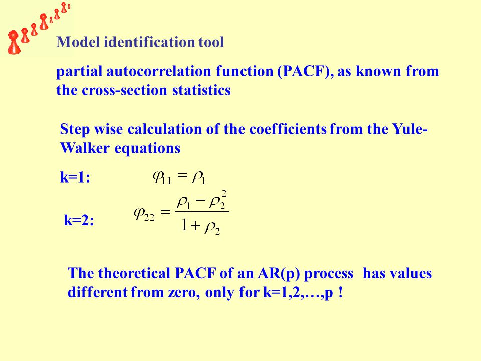 Step wise calculation of the coefficients from the Yule- Walker equations k=1: k=2: The theoretical PACF of an AR(p) process has values different from zero, only for k=1,2,…,p .