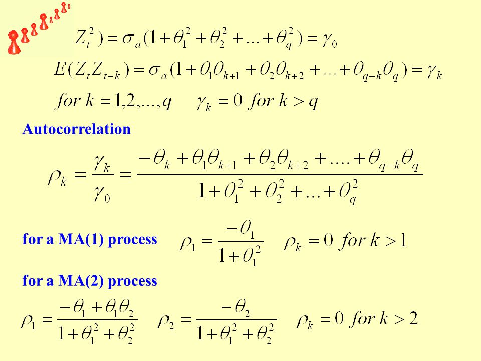 Autocorrelation for a MA(1) process for a MA(2) process