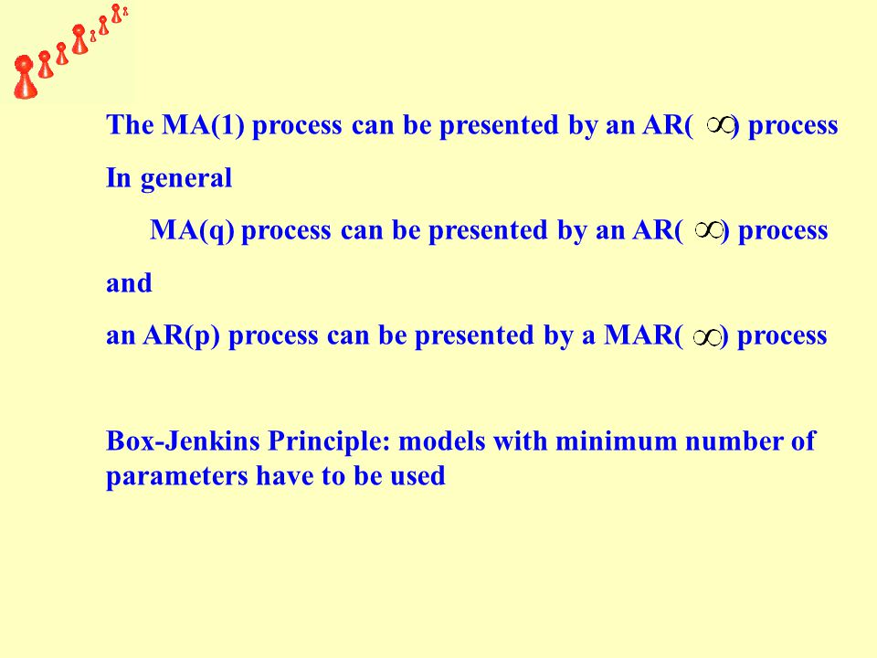 The MA(1) process can be presented by an AR( ) process In general MA(q) process can be presented by an AR( ) process and an AR(p) process can be presented by a MAR( ) process Box-Jenkins Principle: models with minimum number of parameters have to be used