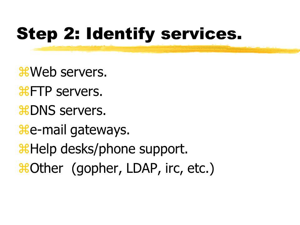 Step 2: Identify services. zWeb servers. zFTP servers.