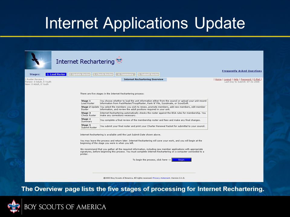 Internet Applications Update The Overview page lists the five stages of processing for Internet Rechartering.
