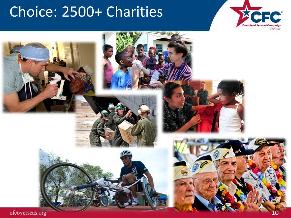 10 Choice: 2500+ Charities