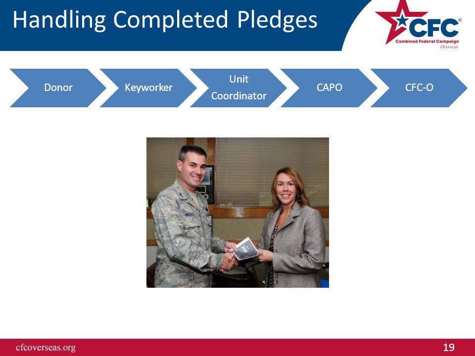 19 Handling Completed Pledges DonorKeyworker Unit Coordinator CAPOCFC-O