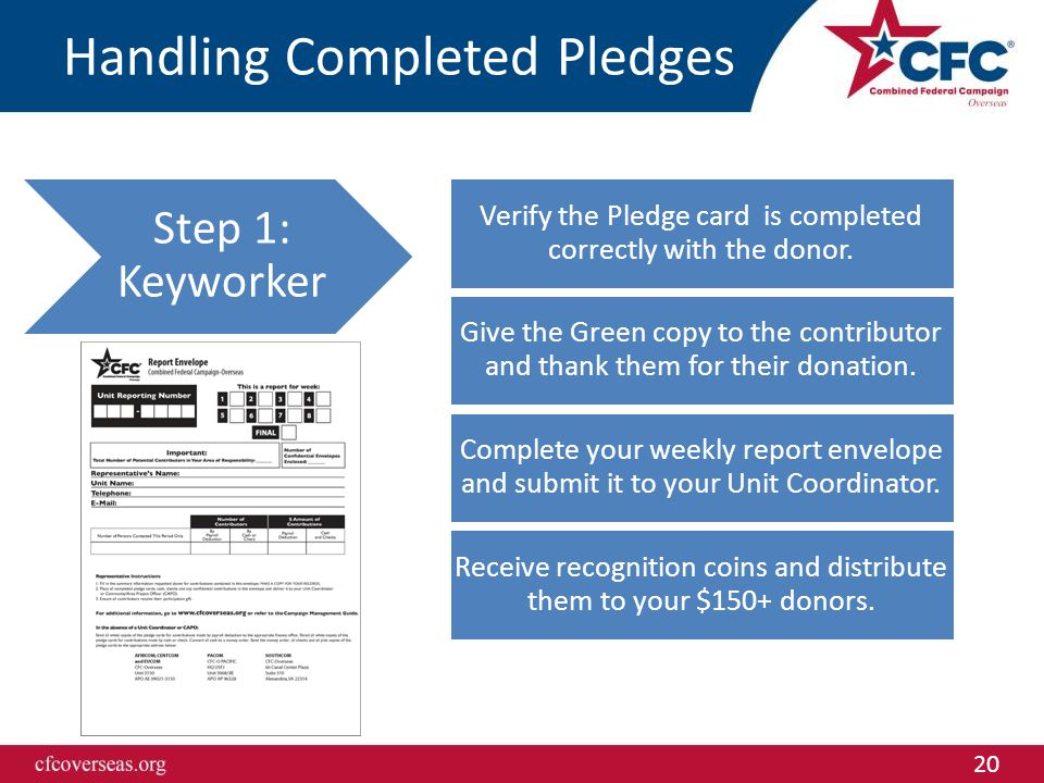 20 Handling Completed Pledges Step 1: Keyworker Verify the Pledge card is completed correctly with the donor. Give the Green copy to the contributor a