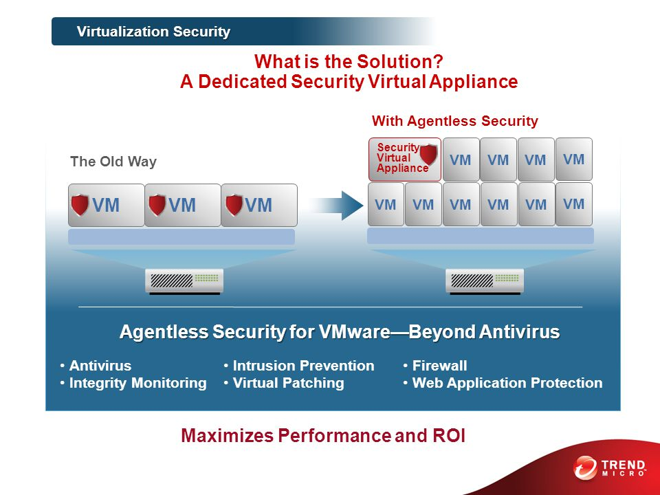 Antivirus Integrity Monitoring AgentlessSecurityforVMware—Beyond Antivirus Agentless Security for VMware—Beyond Antivirus VM The Old Way Security Virtual Appliance VM With Agentless Security VM Intrusion Prevention Virtual Patching Firewall Web Application Protection Virtualization Security What is the Solution.