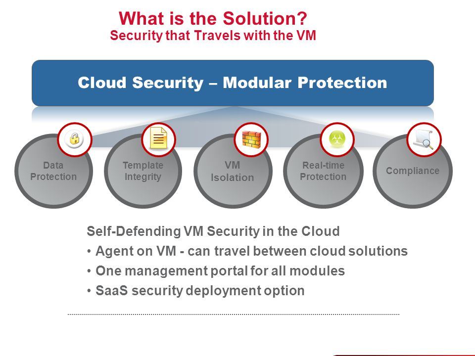 Compliance 16 Template Integrity VM Isolation Real-time Protection Data Protection What is the Solution? Security that Travels with the VM Self-Defend