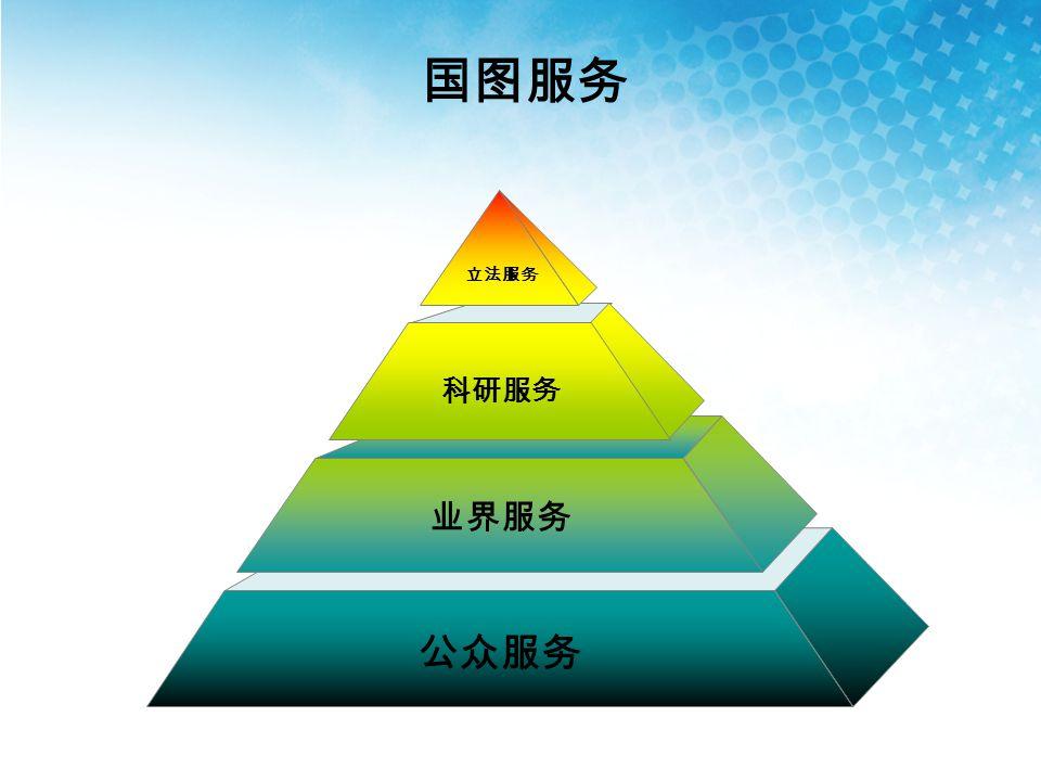 公众服务 科研服务 立法服务 业界服务 国图服务