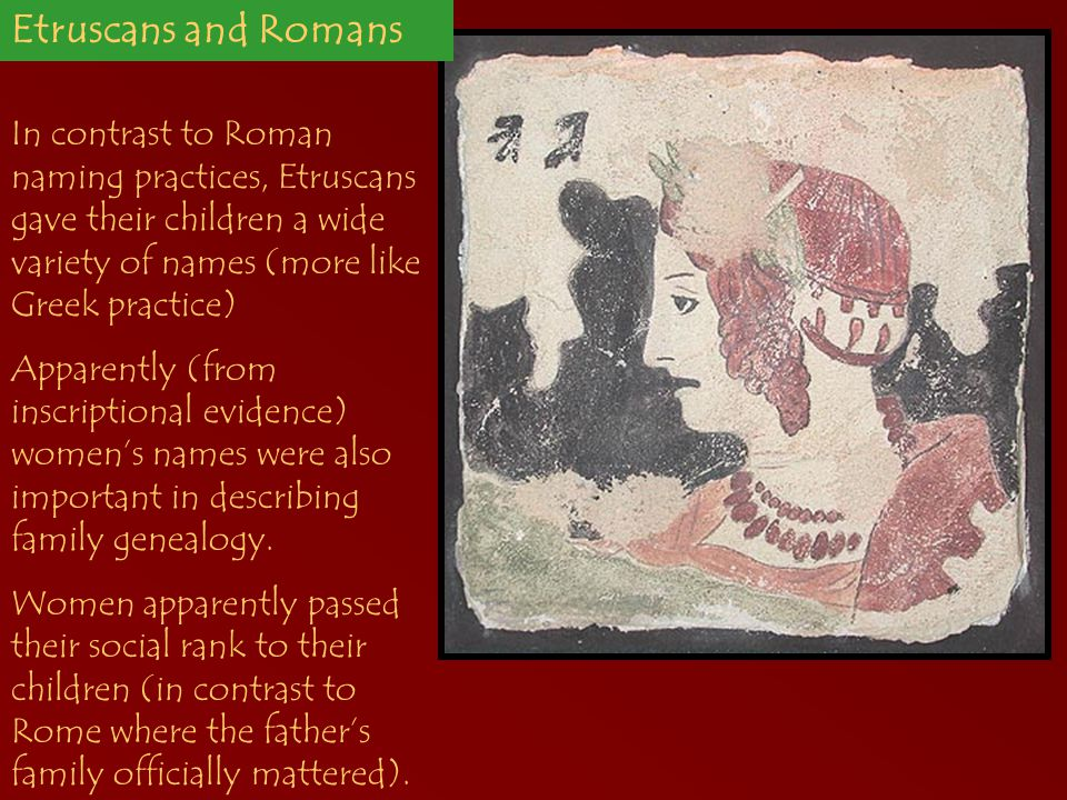 In contrast to Roman naming practices, Etruscans gave their children a wide variety of names (more like Greek practice) Apparently (from inscriptional evidence) women's names were also important in describing family genealogy.