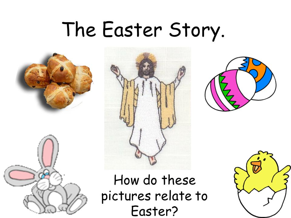The Easter Story. How do these pictures relate to Easter?