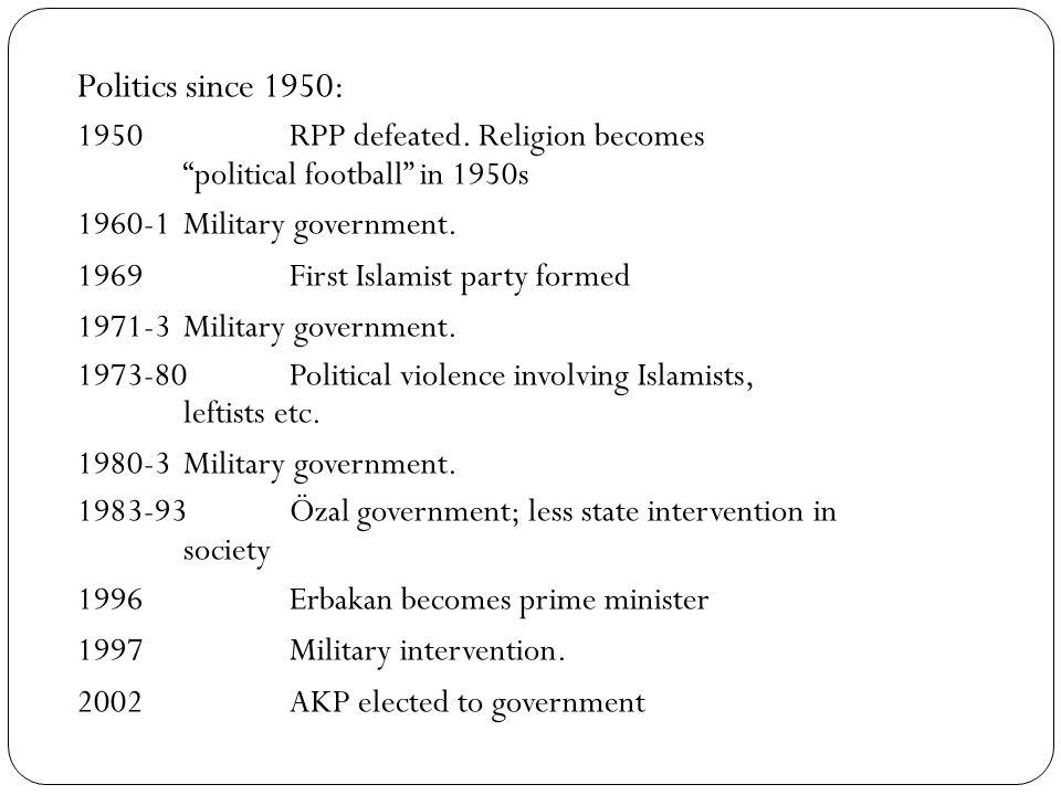Politics since 1950: 1950RPP defeated.
