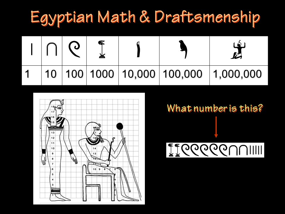 Egyptian Math & Draftsmenship ,000100,0001,000,000 What number is this
