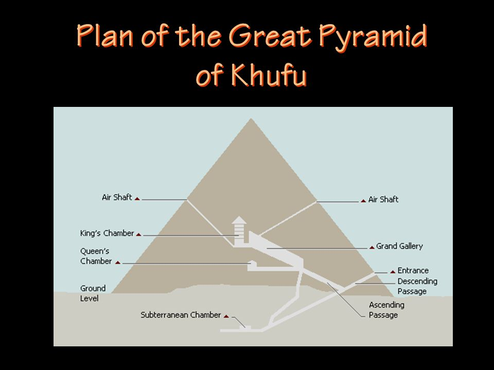 Plan of the Great Pyramid of Khufu