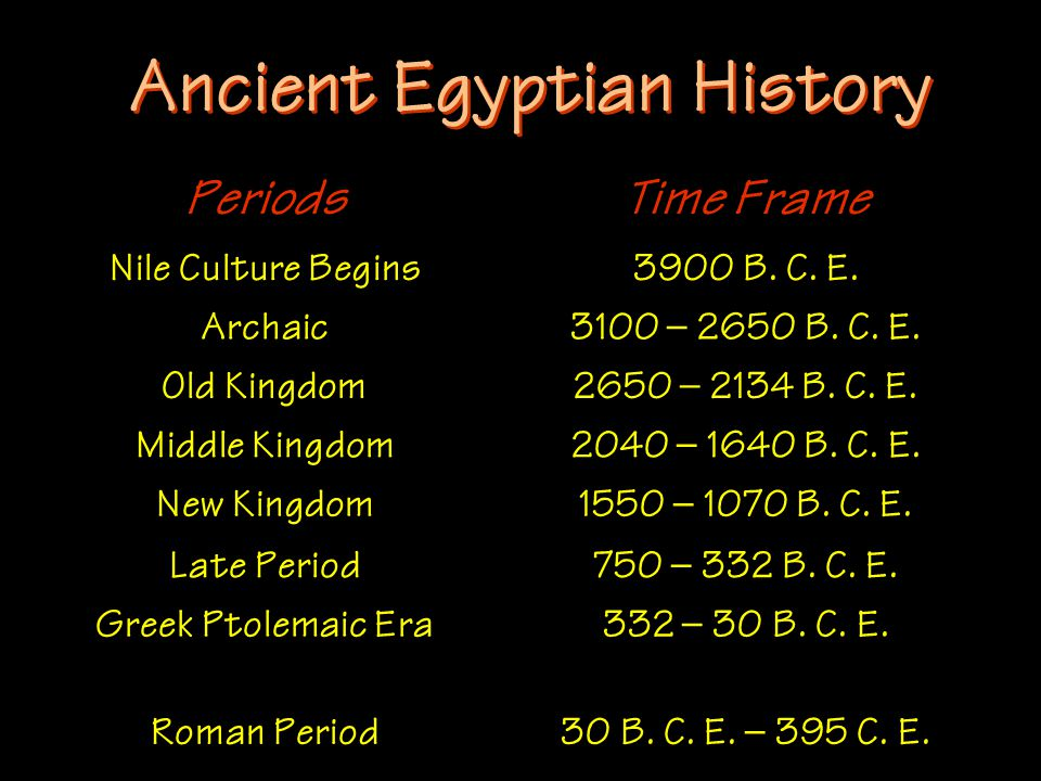 Ancient Egyptian History PeriodsTime Frame Nile Culture Begins3900 B.