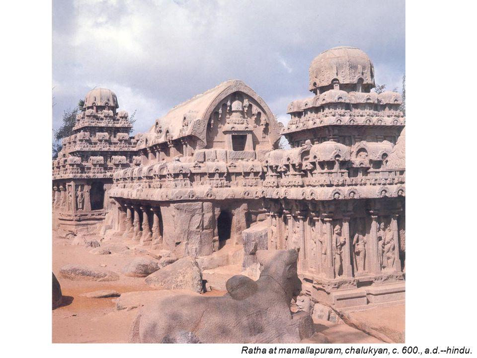 Diagram--Hindu temple