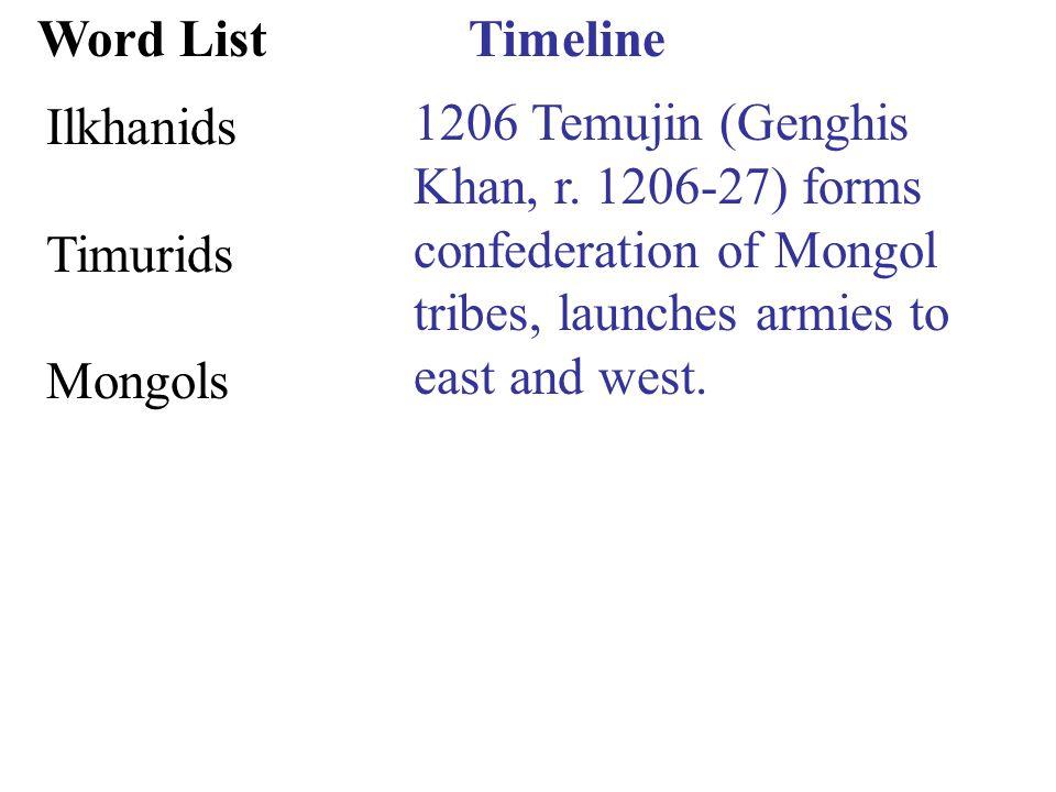 Timeline 1206 Temujin (Genghis Khan, r.