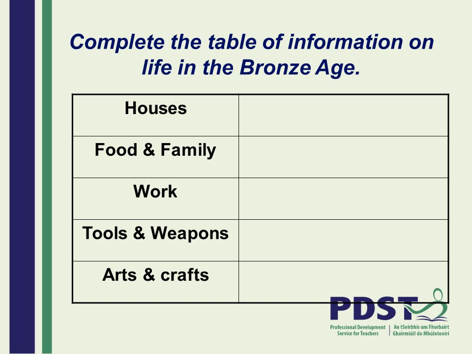Complete the table of information on life in the Bronze Age. Houses Food & Family Work Tools & Weapons Arts & crafts