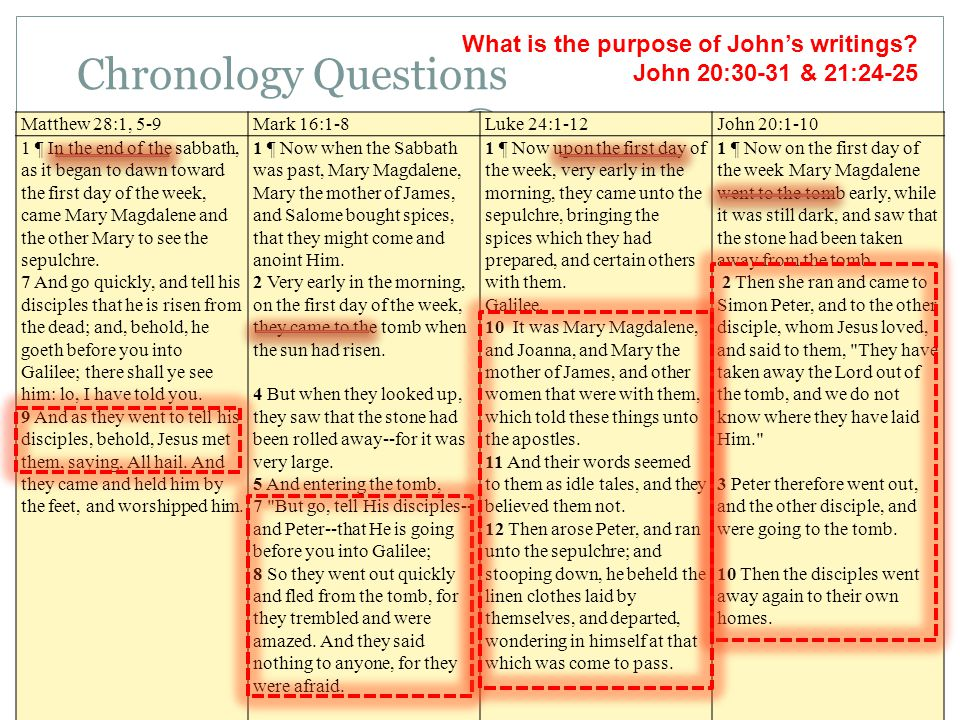Chronology Questions Matthew 28:1, 5-9Mark 16:1-8Luke 24:1-12John 20: ¶ In the end of the sabbath, as it began to dawn toward the first day of the week, came Mary Magdalene and the other Mary to see the sepulchre.