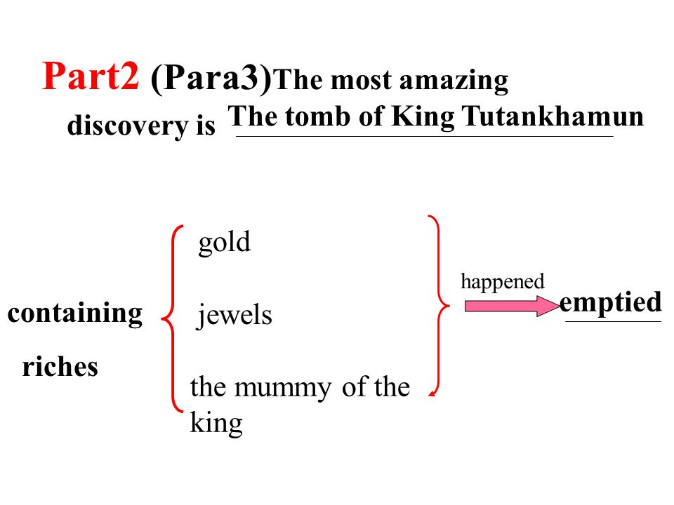 Part2 (Para3) The most amazing discovery is containing riches jewels gold the mummy of the king emptied The tomb of King Tutankhamun happened