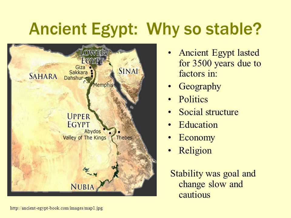 Ancient Egypt: Why so stable? Ancient Egypt lasted for 3500 years due to factors in: Geography Politics Social structure Education Economy Religion St