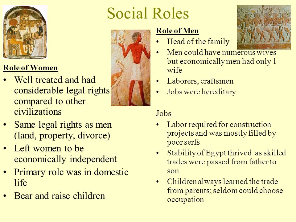 Social Roles Role of Women Well treated and had considerable legal rights compared to other civilizations Same legal rights as men (land, property, di