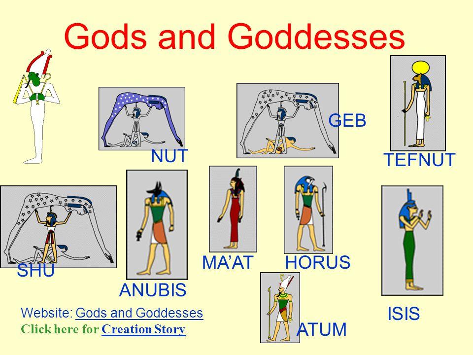 Creation Story ATUM NUT GEB SHU TEFNUT Gods and Goddesses NUT ATUM ANUBIS MA'ATHORUS ISIS Website: Gods and GoddessesGods and Goddesses Click here for