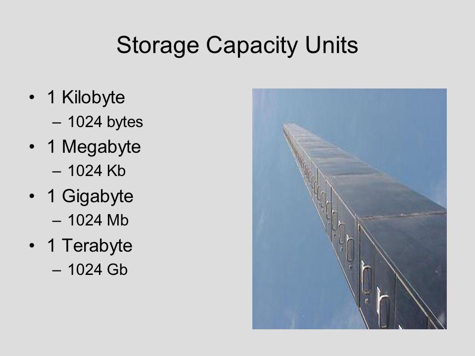 Storage Capacity Units 1 Kilobyte –1024 bytes 1 Megabyte –1024 Kb 1 Gigabyte –1024 Mb 1 Terabyte –1024 Gb